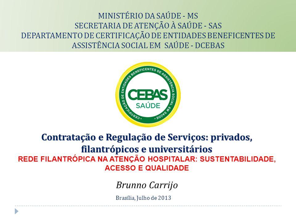 MINISTÉRIO DA SAÚDE - MS