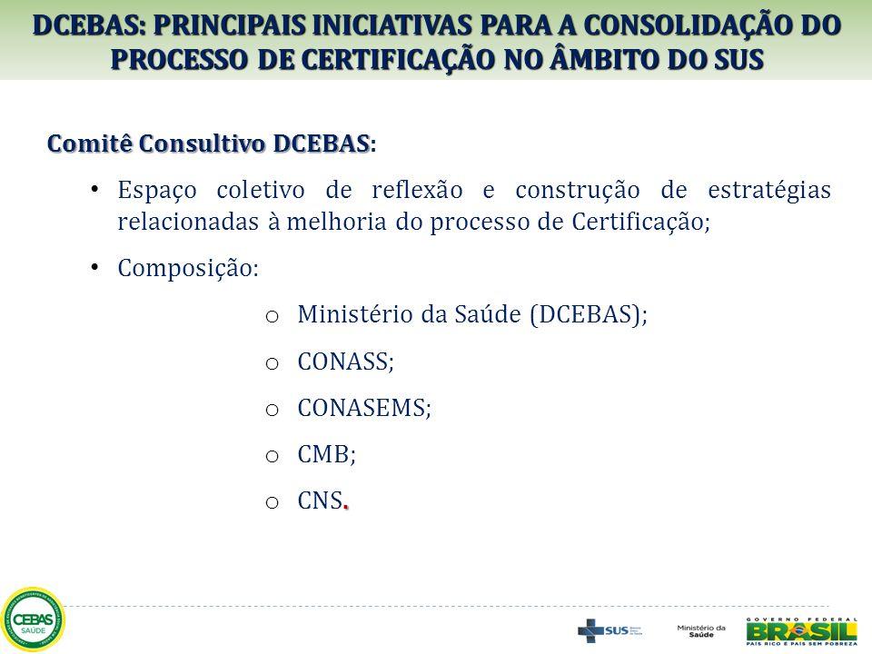 DCEBAS: PRINCIPAIS INICIATIVAS PARA A CONSOLIDAÇÃO DO PROCESSO DE CERTIFICAÇÃO NO ÂMBITO DO SUS
