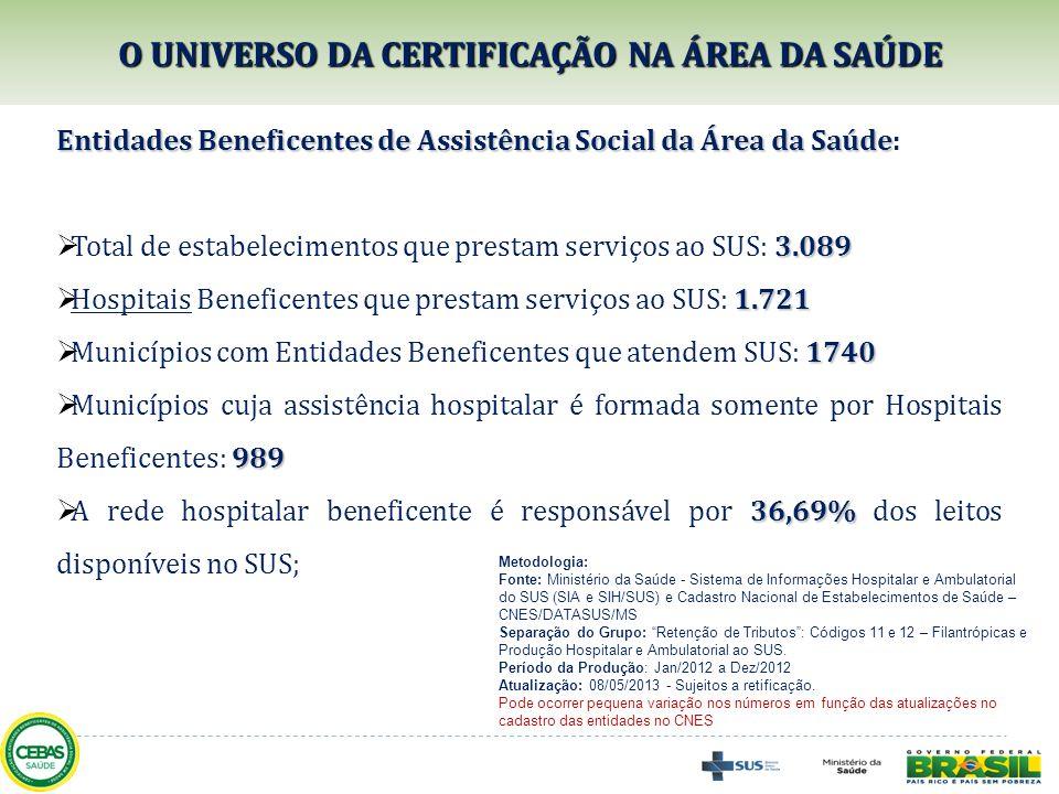 O UNIVERSO DA CERTIFICAÇÃO NA ÁREA DA SAÚDE