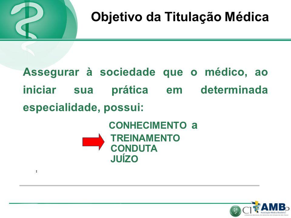Objetivo da Titulação Médica