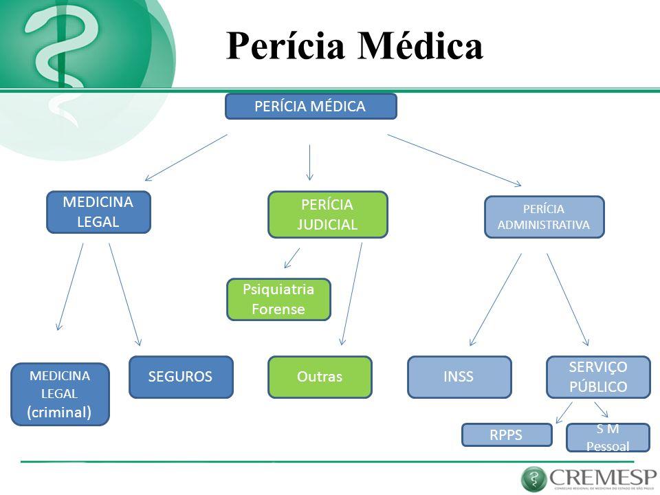 Perícia Médica PERÍCIA MÉDICA MEDICINA LEGAL PERÍCIA JUDICIAL