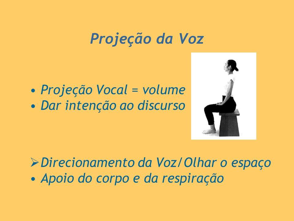 Projeção da Voz Projeção Vocal = volume Dar intenção ao discurso