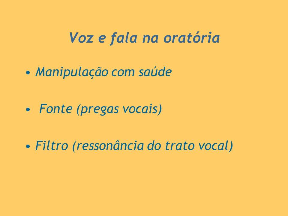 Voz e fala na oratória Manipulação com saúde Fonte (pregas vocais)