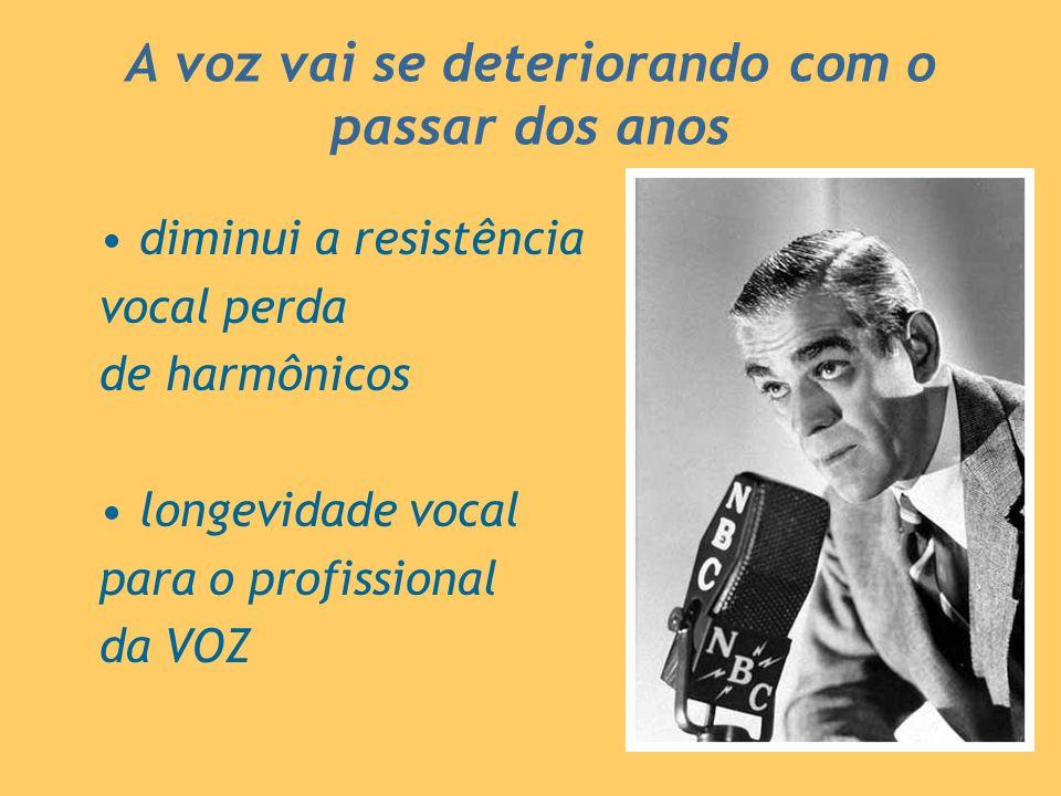 A voz vai se deteriorando com o passar dos anos