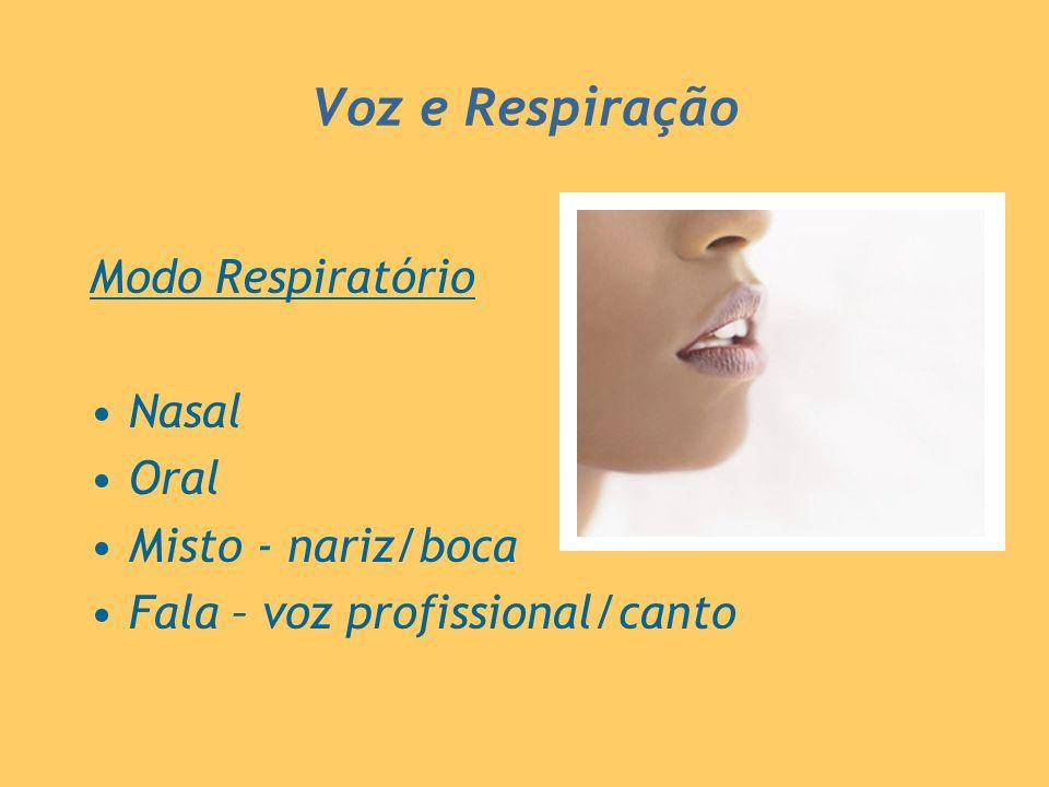 Voz e Respiração Modo Respiratório Nasal Oral Misto - nariz/boca