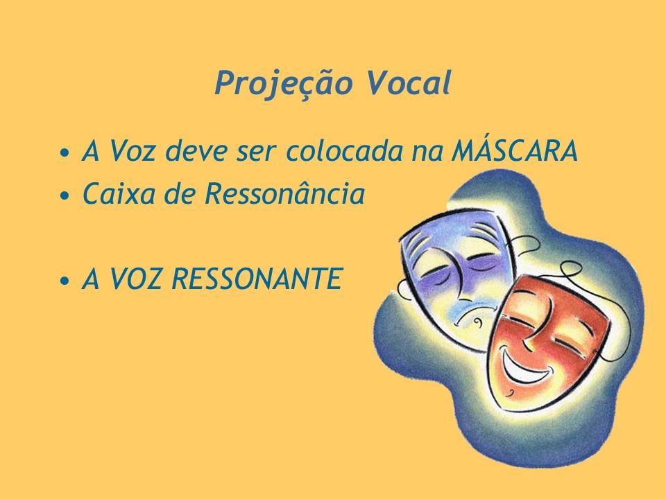 Projeção Vocal A Voz deve ser colocada na MÁSCARA Caixa de Ressonância