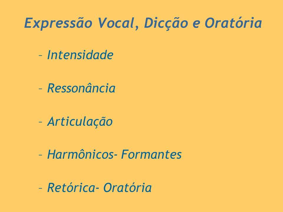 Expressão Vocal, Dicção e Oratória