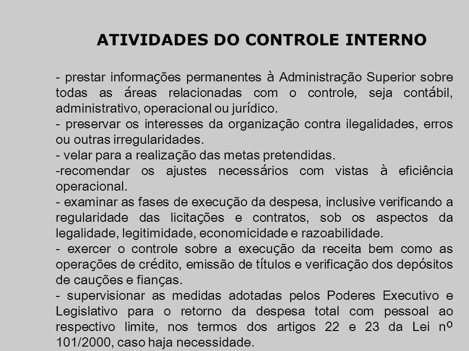 ATIVIDADES DO CONTROLE INTERNO