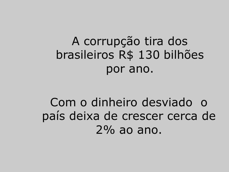 A corrupção tira dos brasileiros R$ 130 bilhões por ano.