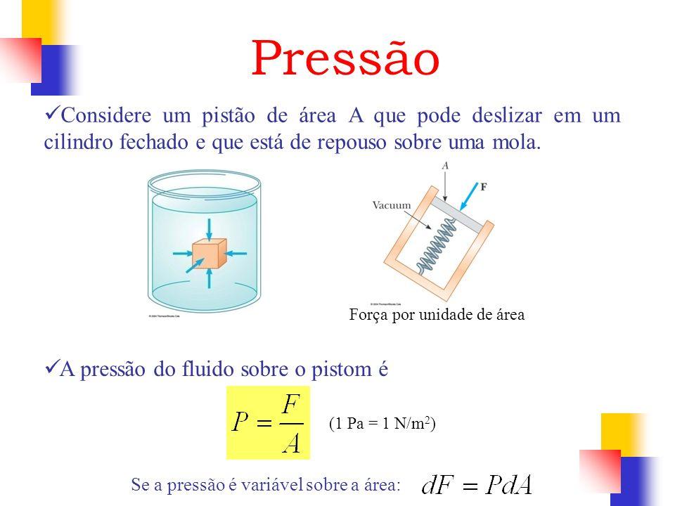 Pressão Considere um pistão de área A que pode deslizar em um cilindro fechado e que está de repouso sobre uma mola.