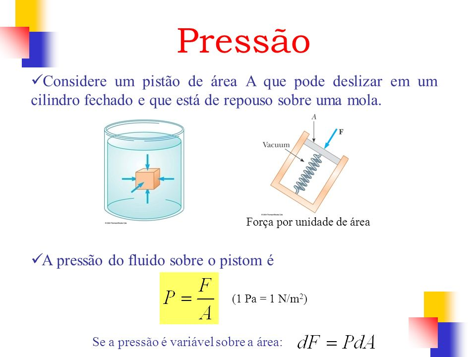 PressãoConsidere um pistão de área A que pode deslizar em um cilindro fechado e que está de repouso sobre uma mola.