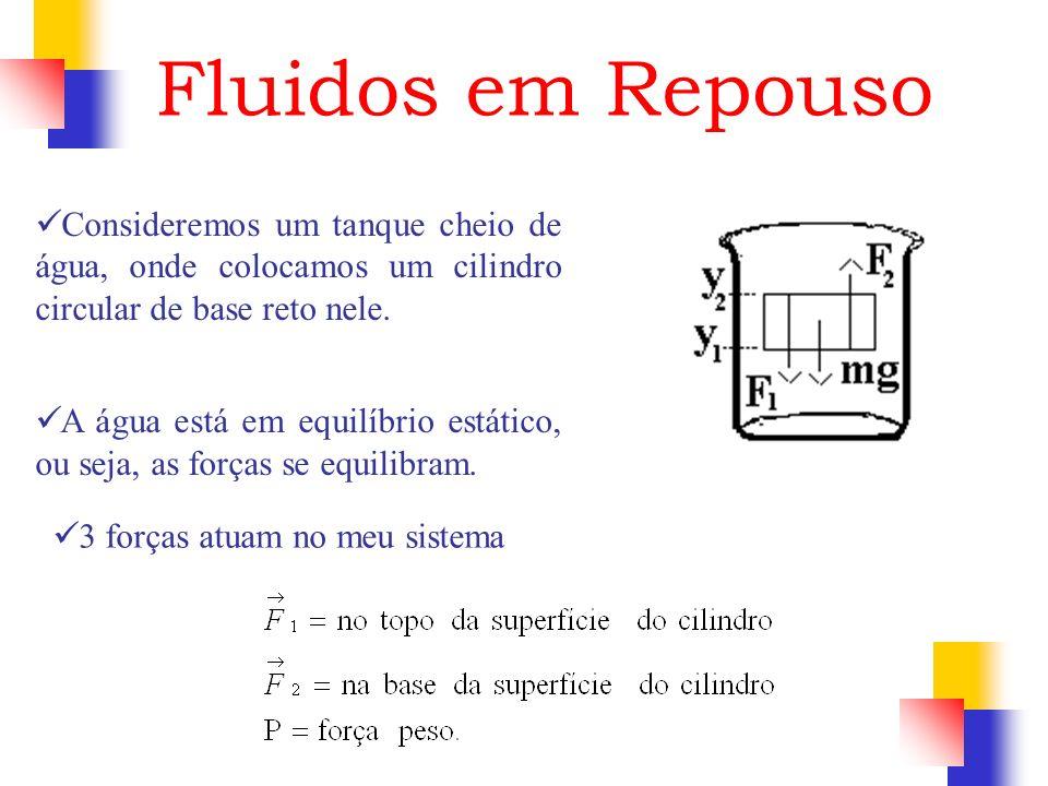 Fluidos em Repouso Consideremos um tanque cheio de água, onde colocamos um cilindro circular de base reto nele.