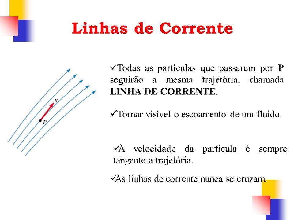 Linhas de Corrente Todas as partículas que passarem por P seguirão a mesma trajetória, chamada LINHA DE CORRENTE.