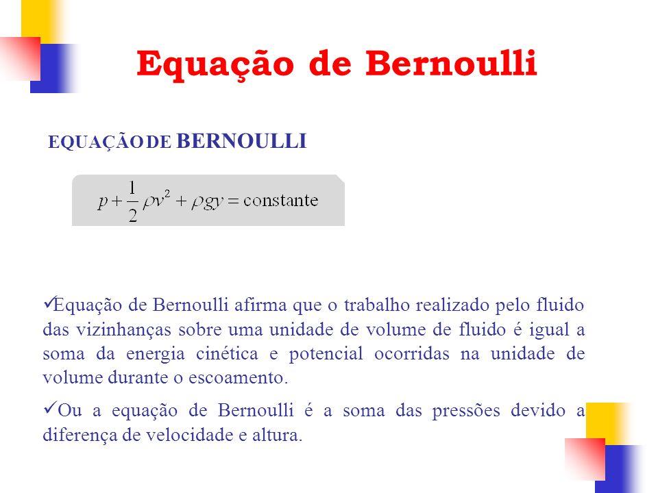 Equação de Bernoulli EQUAÇÃO DE BERNOULLI.