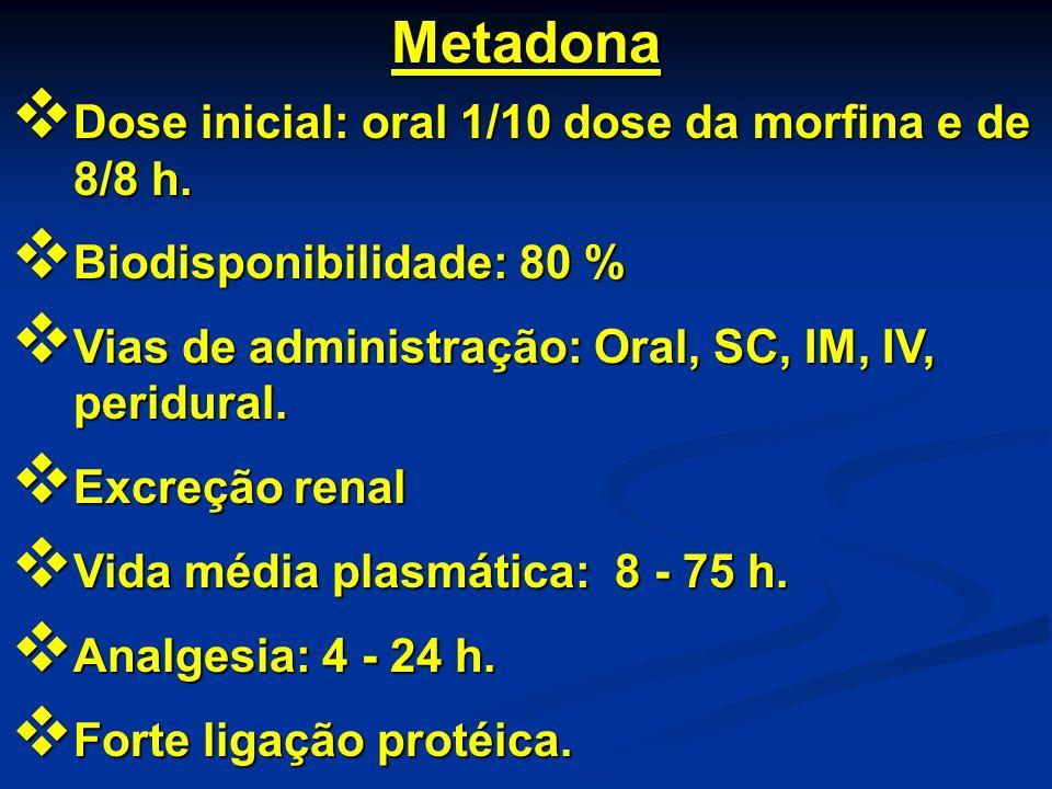 Metadona Dose inicial: oral 1/10 dose da morfina e de 8/8 h.