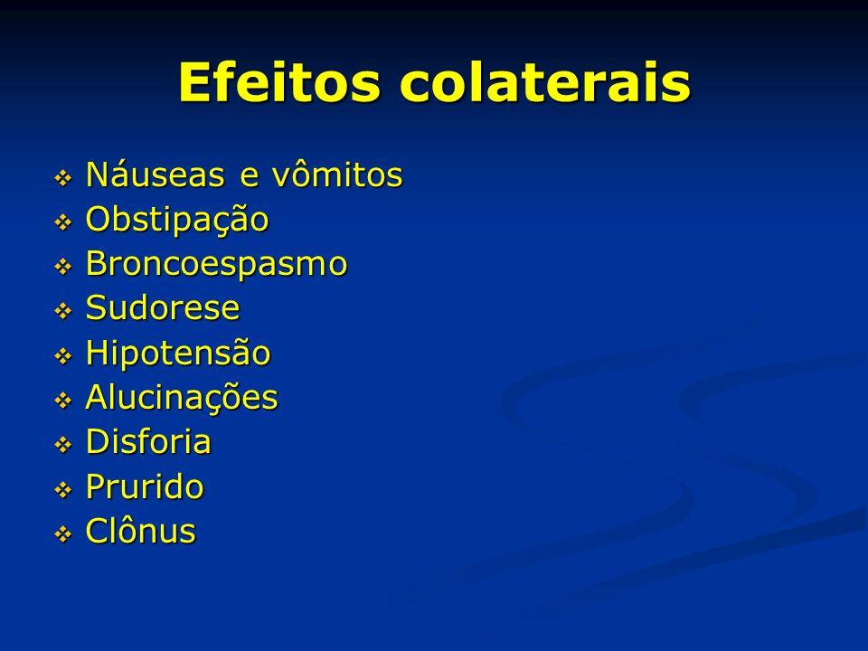 Efeitos colaterais Náuseas e vômitos Obstipação Broncoespasmo Sudorese