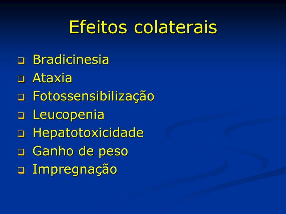 Efeitos colaterais Bradicinesia Ataxia Fotossensibilização Leucopenia