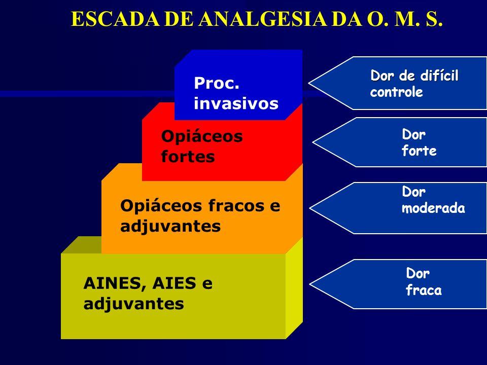 ESCADA DE ANALGESIA DA O. M. S.