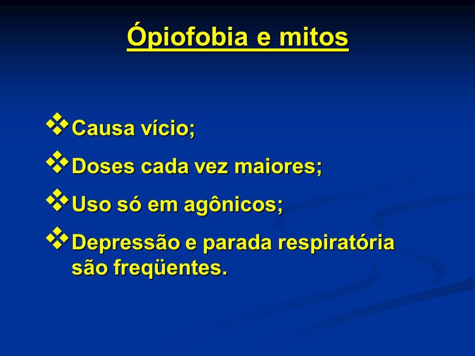 Ópiofobia e mitos Causa vício; Doses cada vez maiores;