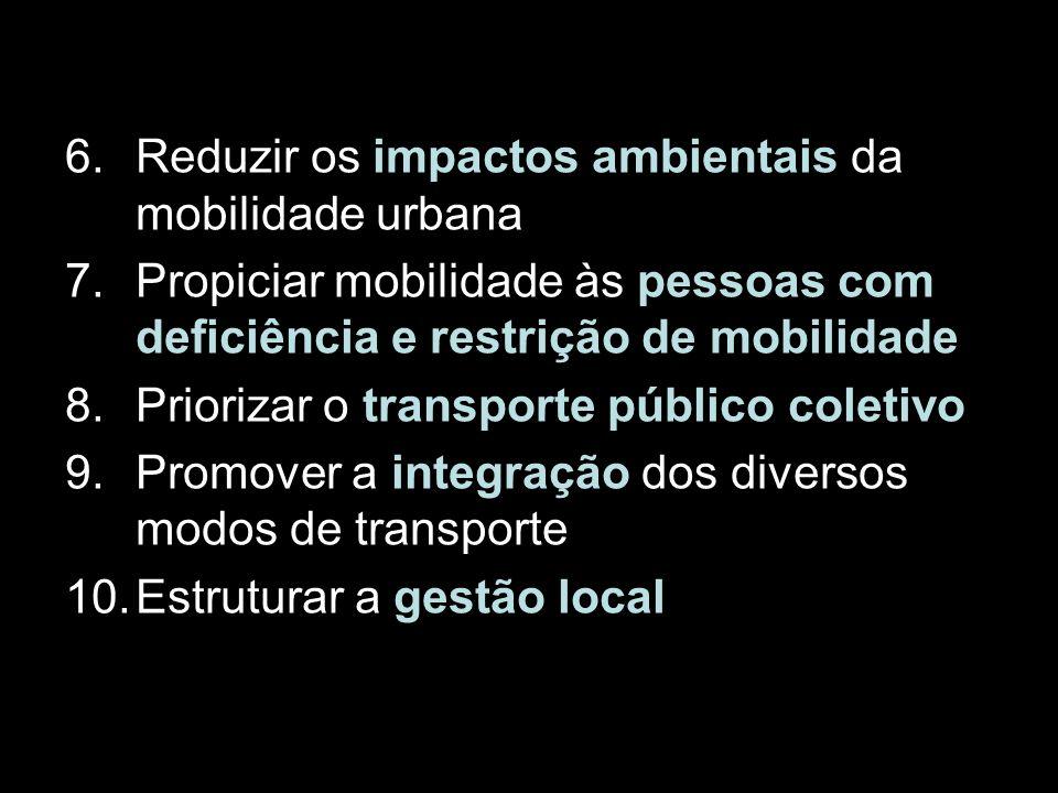 Reduzir os impactos ambientais da mobilidade urbana