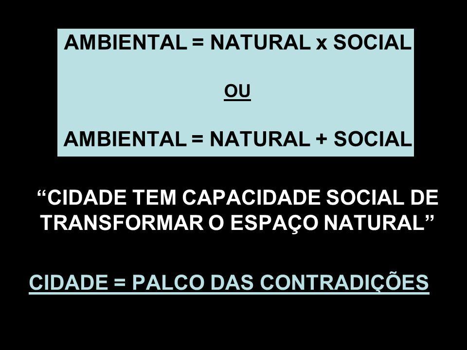 AMBIENTAL = NATURAL x SOCIAL OU AMBIENTAL = NATURAL + SOCIAL