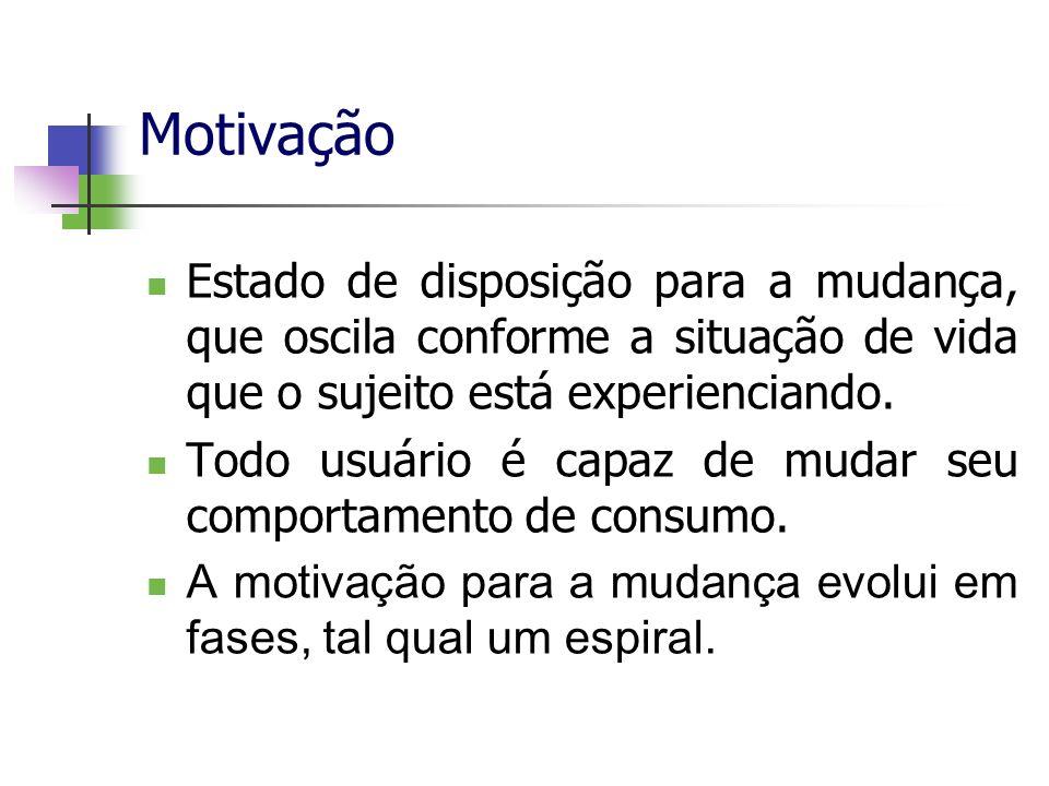 Motivação Estado de disposição para a mudança, que oscila conforme a situação de vida que o sujeito está experienciando.