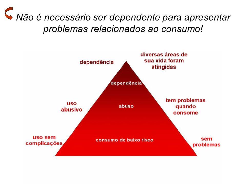Não é necessário ser dependente para apresentar problemas relacionados ao consumo!