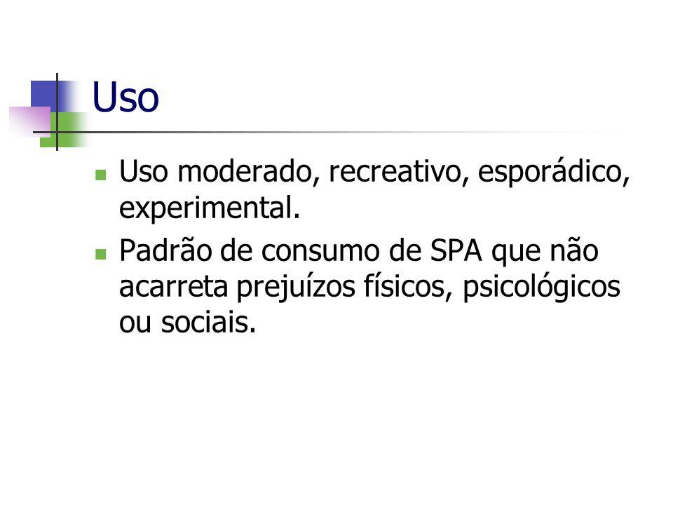 Uso Uso moderado, recreativo, esporádico, experimental.