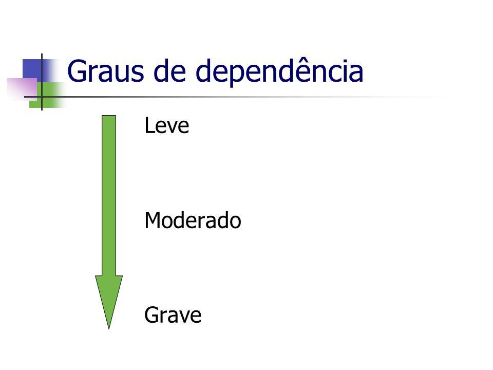 Graus de dependência Leve Moderado Grave