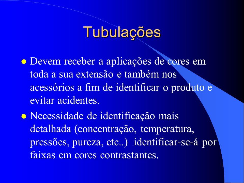 Tubulações Devem receber a aplicações de cores em toda a sua extensão e também nos acessórios a fim de identificar o produto e evitar acidentes.