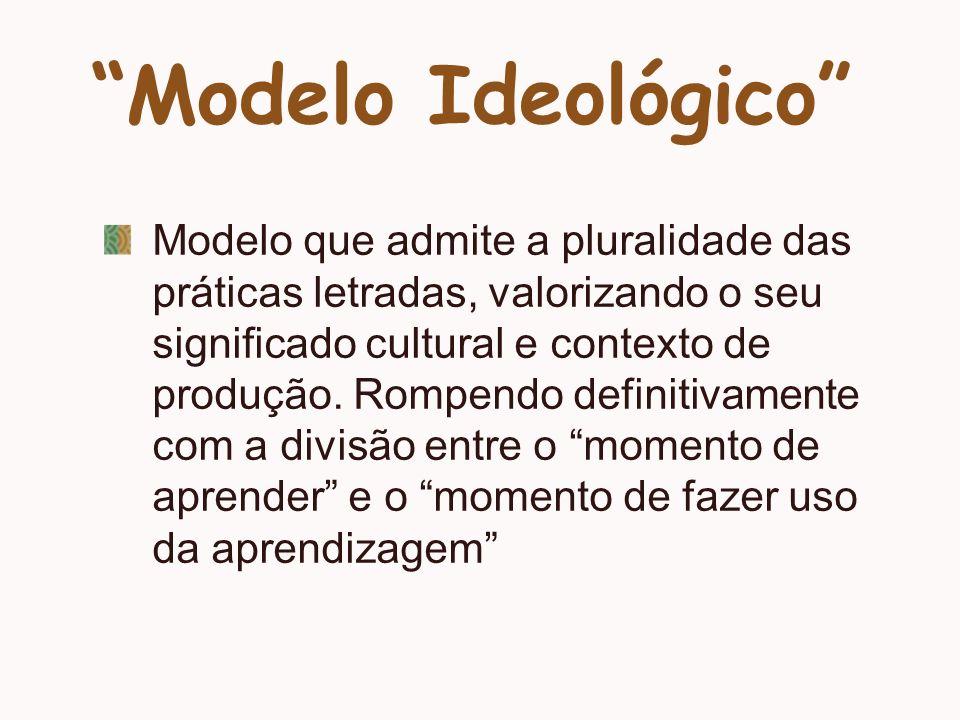 Modelo Ideológico