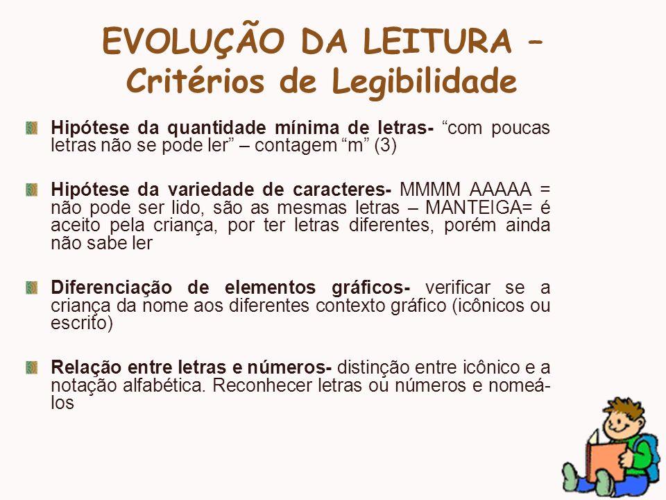 EVOLUÇÃO DA LEITURA – Critérios de Legibilidade