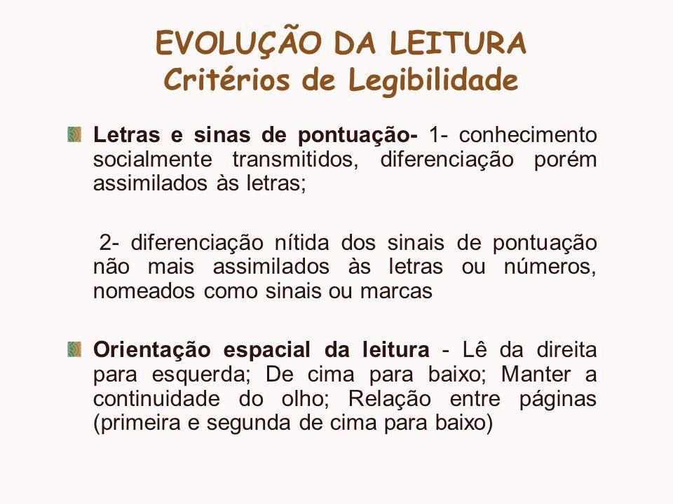 EVOLUÇÃO DA LEITURA Critérios de Legibilidade