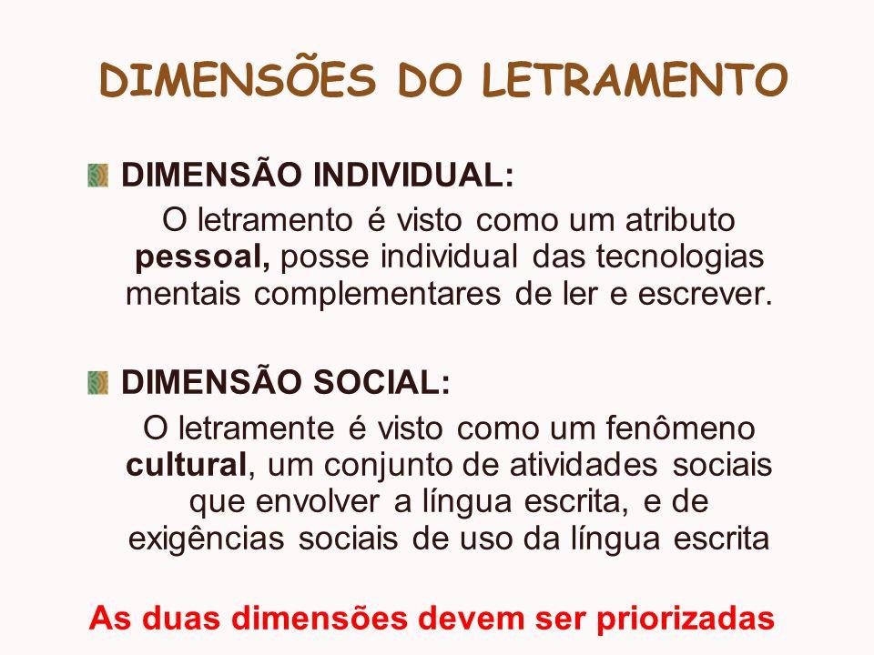 DIMENSÕES DO LETRAMENTO