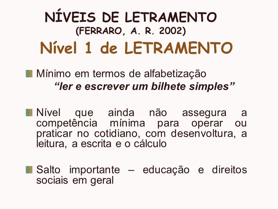 NÍVEIS DE LETRAMENTO (FERRARO, A. R. 2002)