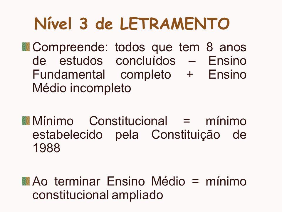 Nível 3 de LETRAMENTO Compreende: todos que tem 8 anos de estudos concluídos – Ensino Fundamental completo + Ensino Médio incompleto.