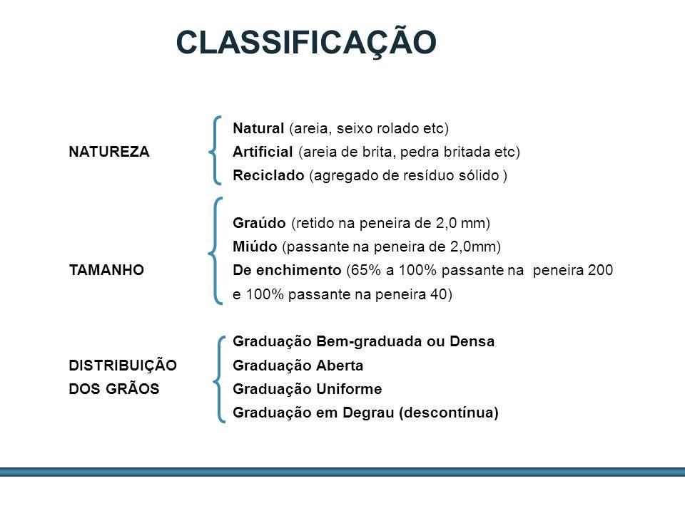 CLASSIFICAÇÃO NATUREZA Artificial (areia de brita, pedra britada etc)