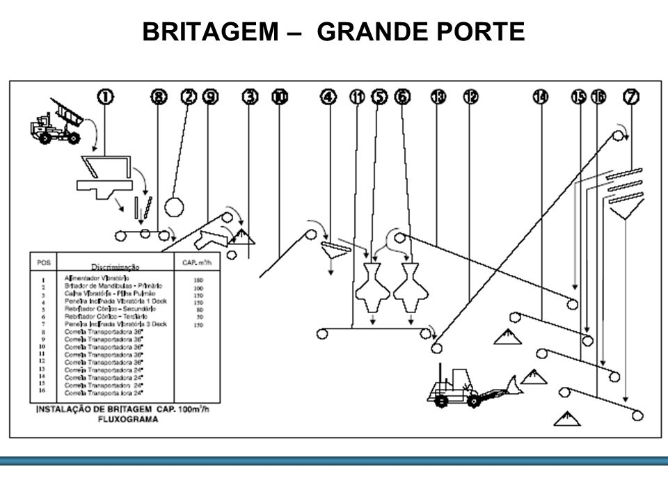 BRITAGEM – GRANDE PORTE