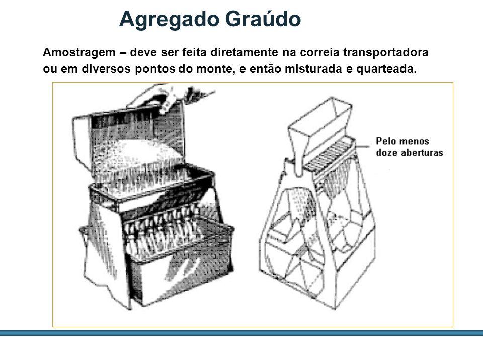 Agregado Graúdo Amostragem – deve ser feita diretamente na correia transportadora ou em diversos pontos do monte, e então misturada e quarteada.