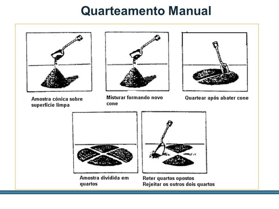 Quarteamento Manual ampliar imagem