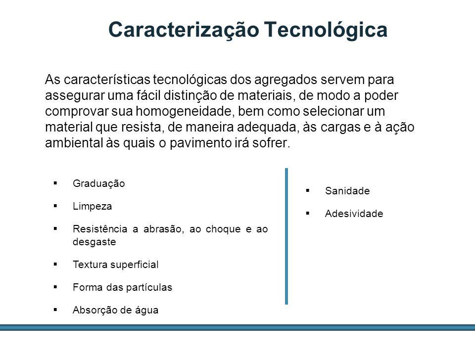 Caracterização Tecnológica