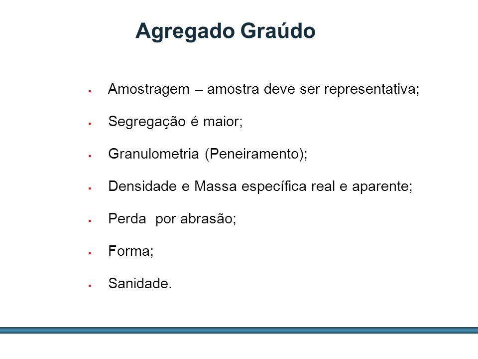 Agregado Graúdo Amostragem – amostra deve ser representativa;