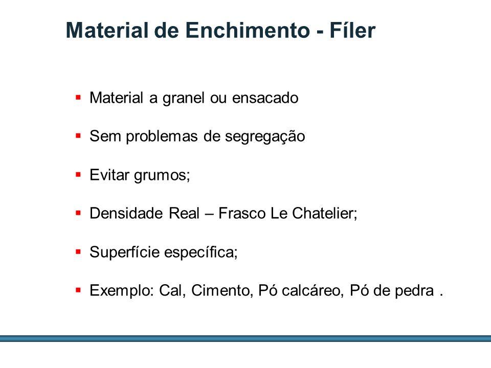 Material de Enchimento - Fíler