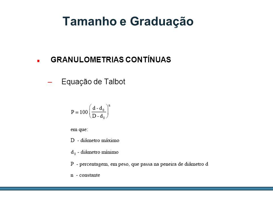 Tamanho e Graduação GRANULOMETRIAS CONTÍNUAS Equação de Talbot