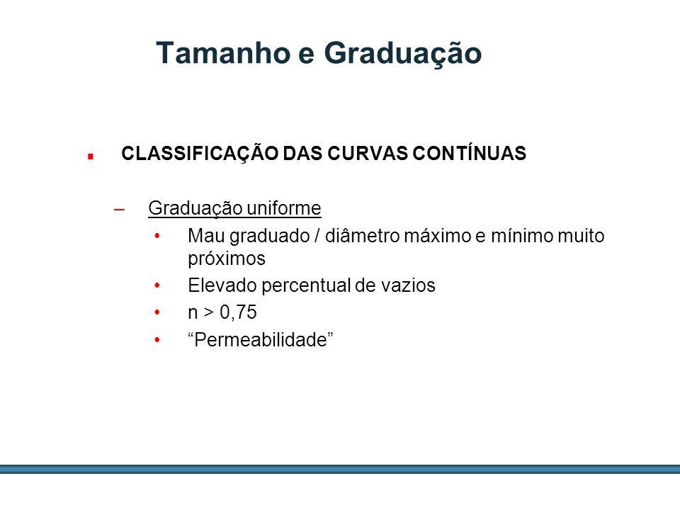 Tamanho e Graduação CLASSIFICAÇÃO DAS CURVAS CONTÍNUAS