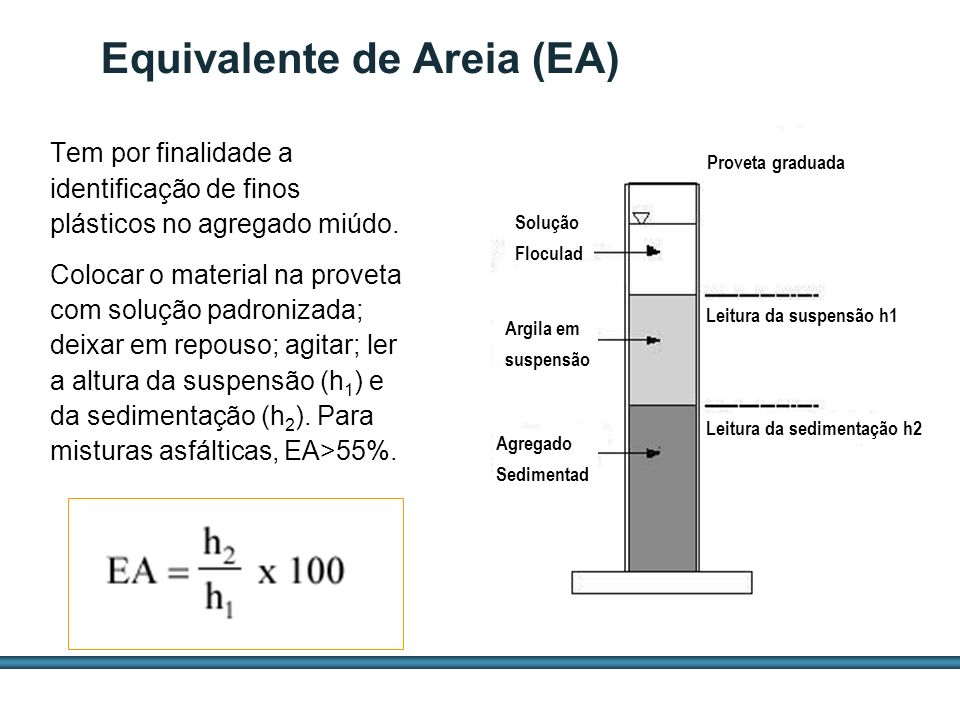 Equivalente de Areia (EA)