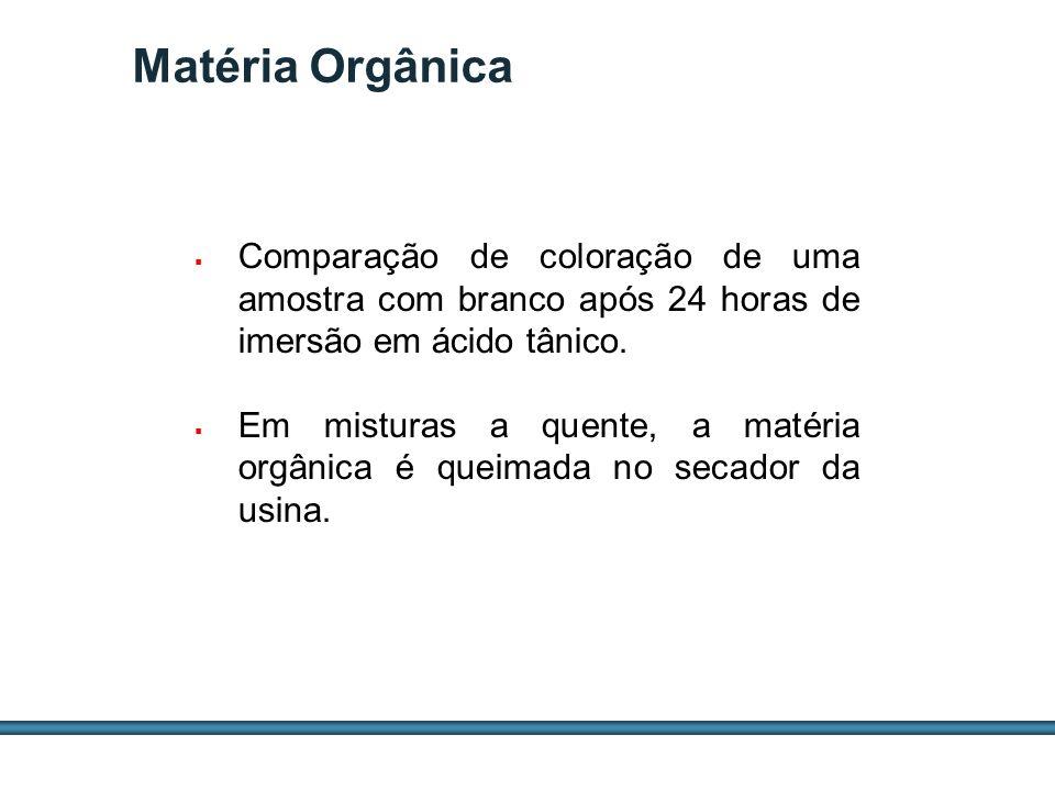 Matéria Orgânica Comparação de coloração de uma amostra com branco após 24 horas de imersão em ácido tânico.