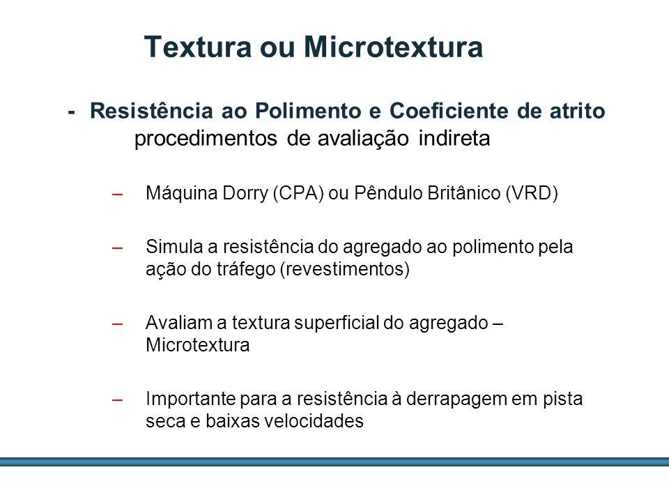 Textura ou Microtextura