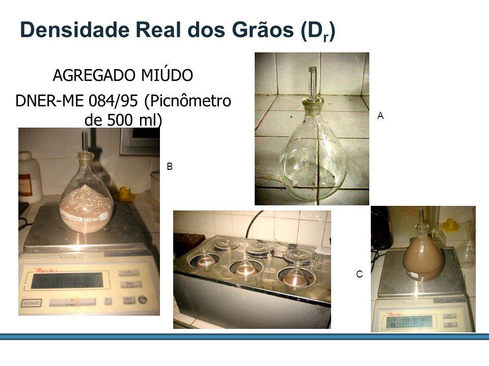 DNER-ME 084/95 (Picnômetro de 500 ml)