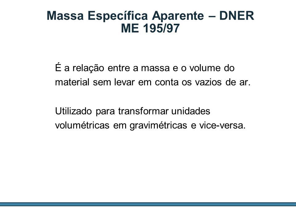 Massa Específica Aparente – DNER ME 195/97